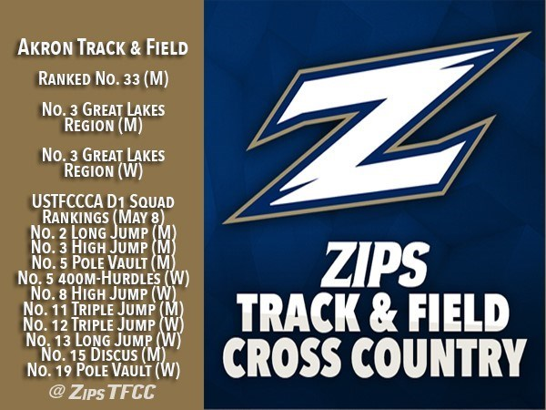 Akron Mens Track And Field No 33 In Latest Ustfccca National Poll