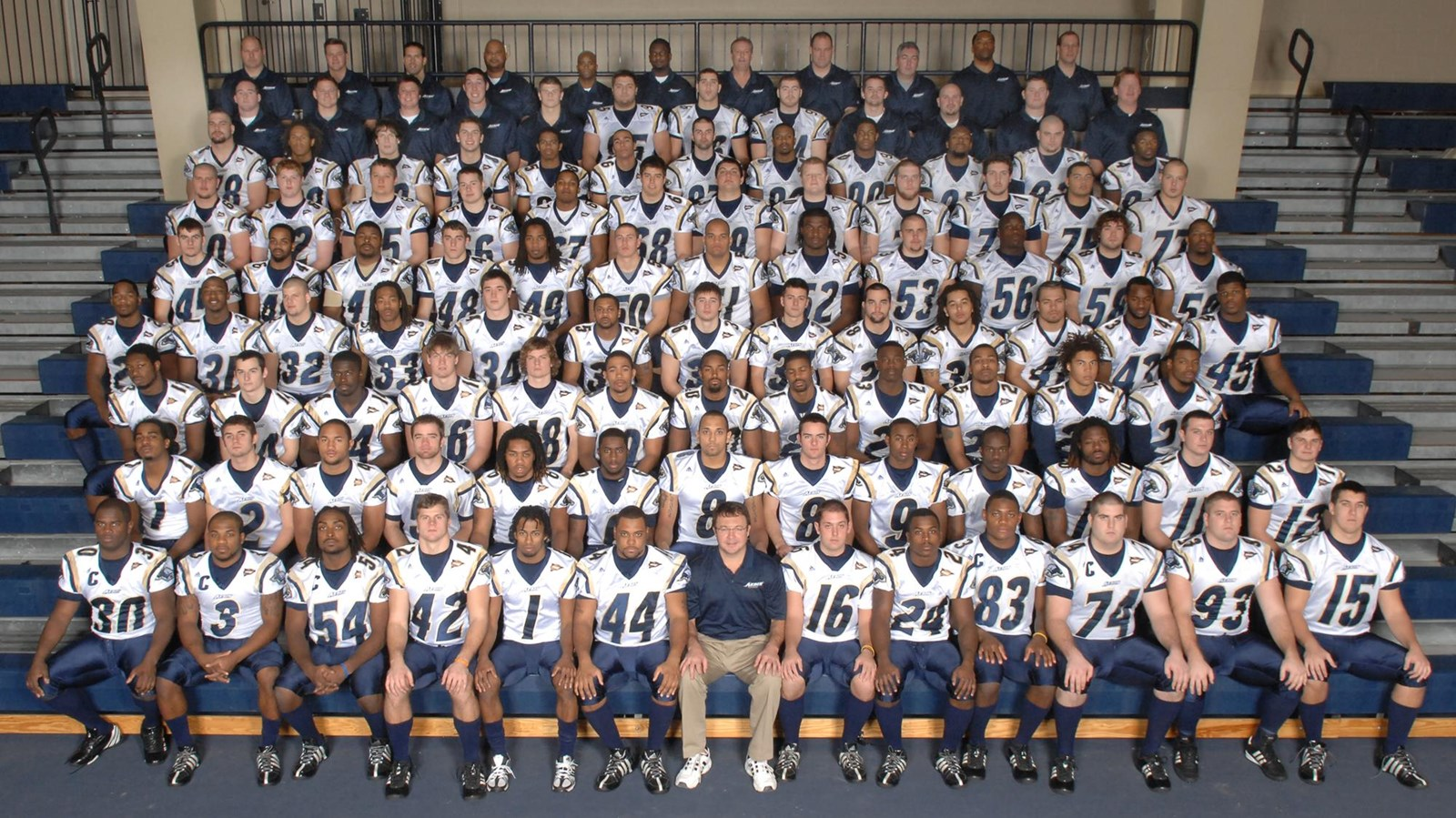 2008 Football Roster University Of Akron Athletics